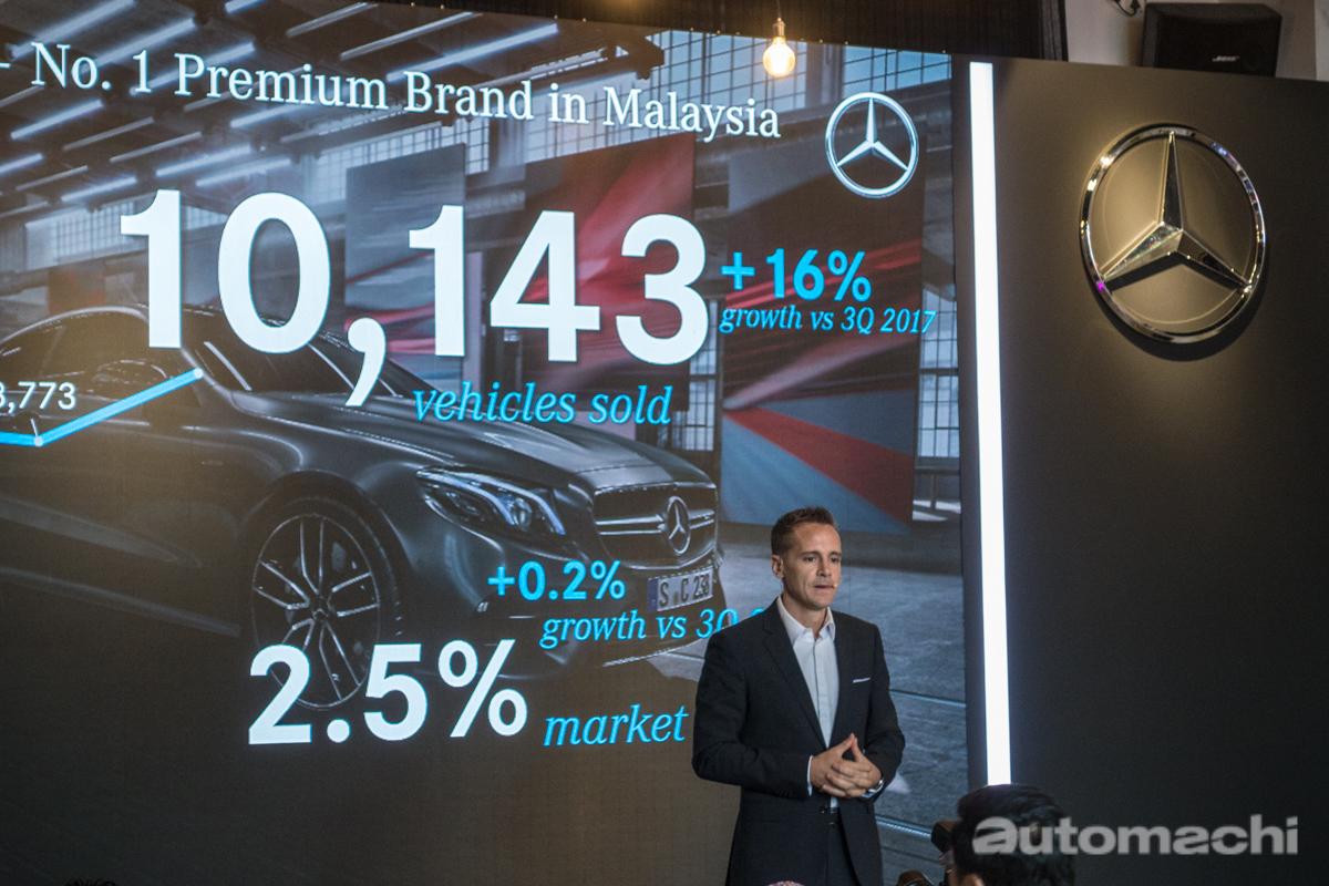 Mercedes-Benz Malaysia 销量再创新高,相比去年增长16%!