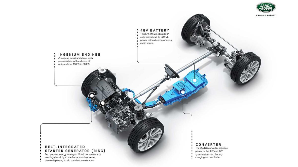 2020 Range Rover Evoque 正式发表,科技感十足!