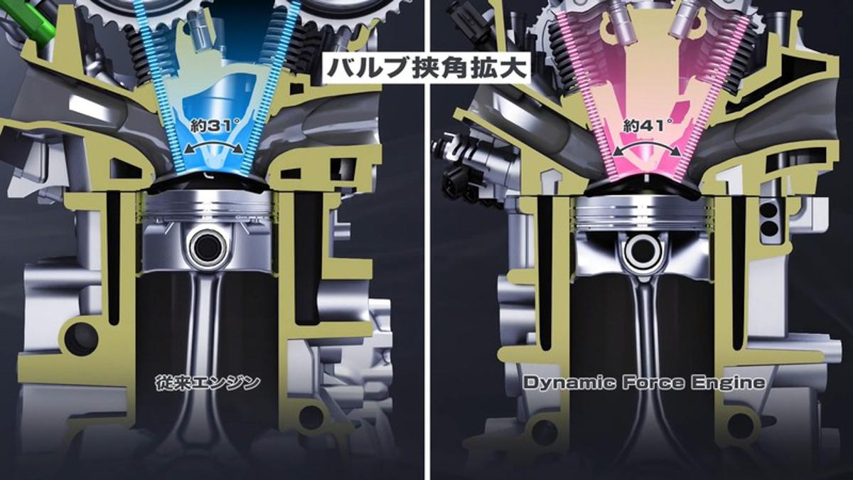 最强 2.0 NA ? Toyota Dynamic Force Engine 详解!