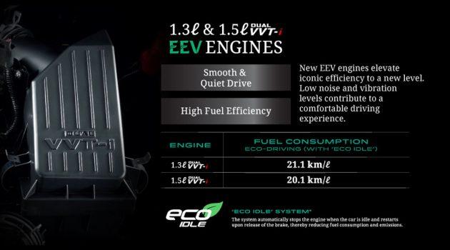 Perodua Myvi 的引擎真的那么强吗?