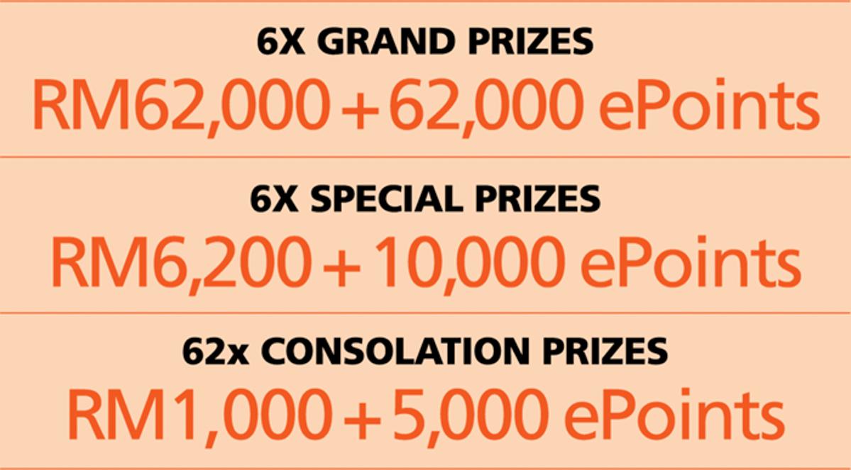 BHPetrol 欢庆国庆日,总值 RM 500,000 有待赢取