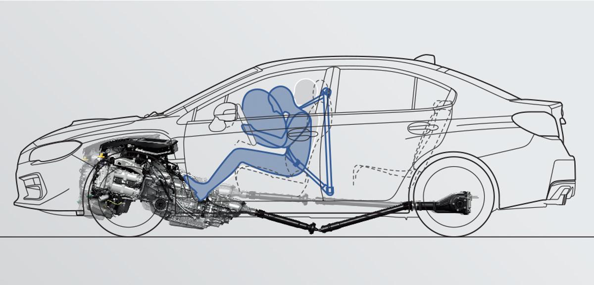 """软不一定不好, Car Body 这些""""软设计""""是有原因的"""