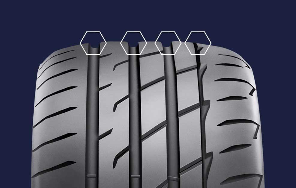 Bridgestone Potenza Adrenalin RE004 登陆我国市场,取代 RE003 性能轮胎