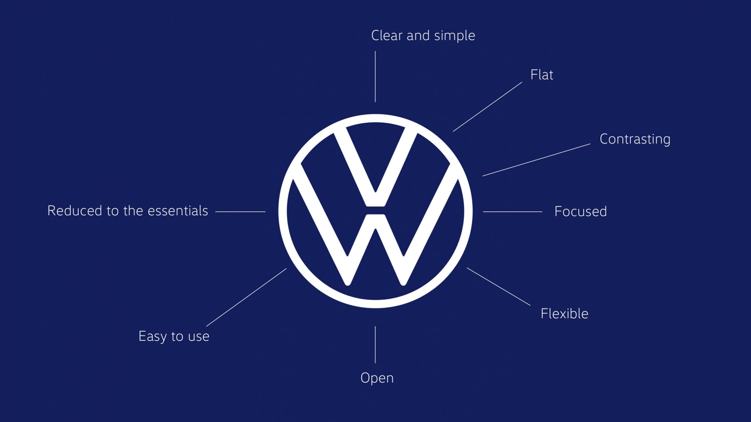 Volkswagen 更换全新 LOGO 设计,并宣布将实行全球统一化政策