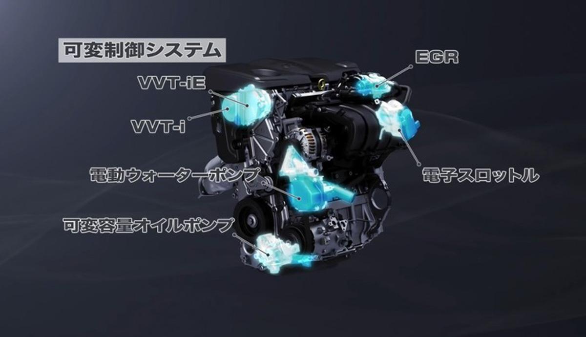 Toyota Dynamic Force 引擎详解,它有什么厉害?
