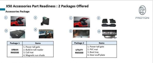 2020 Proton X50 将提供电动尾门开启选配配套