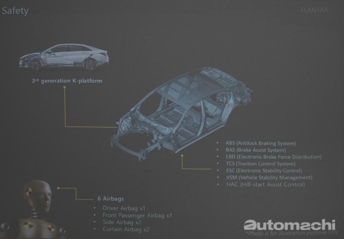 2020 Hyundai Elantra 大马首发,完整ADAS,首搭CVT变速箱!