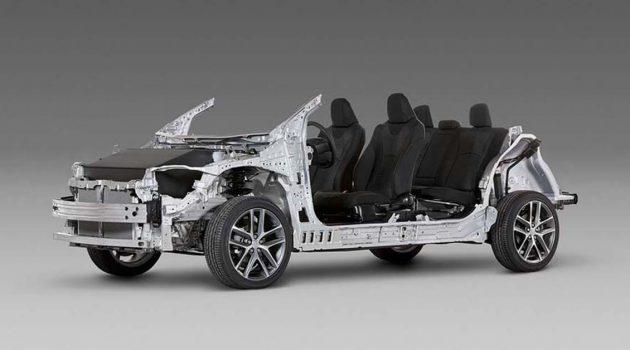 Toyota New Global Architecture 种类有多少?